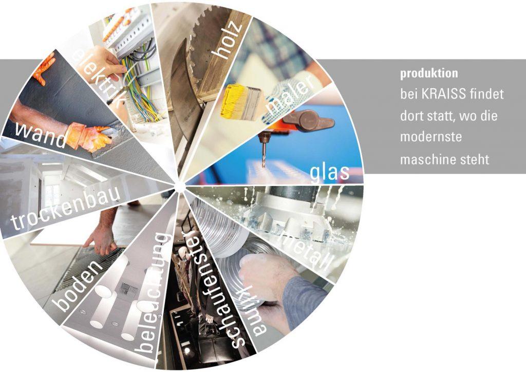 kraiss-einrichtungen-kompetenzen-produktion